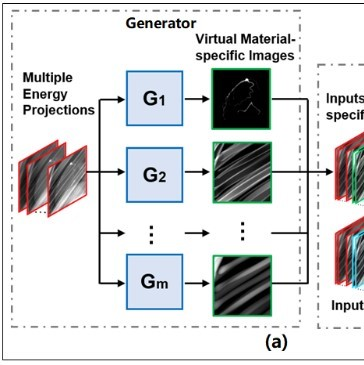 Qiushi Ren's group from Peking University makes new progress on multi-material decomposition in spectral computed tomography